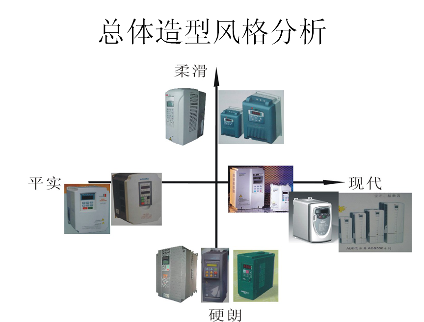 工业电子产品外观造型设计案例展示-北京融科博远