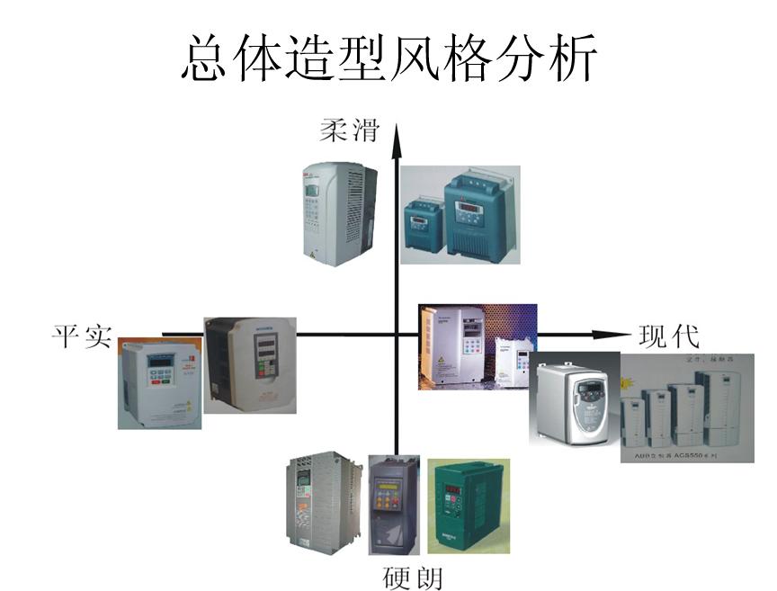 工业电子产品外观造型设计方案